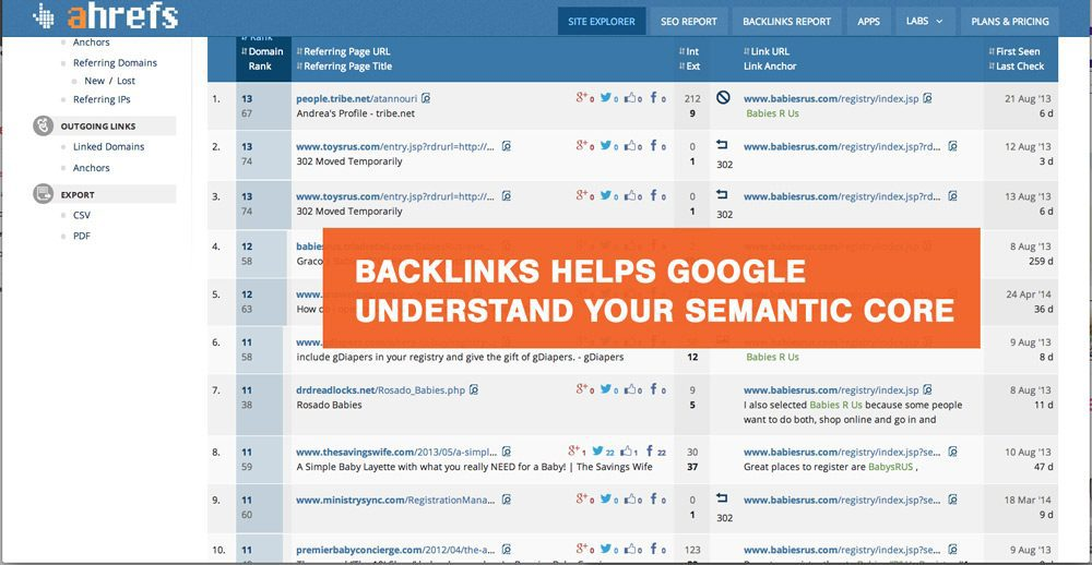 Ecommerce Keyword Research Backlinks1