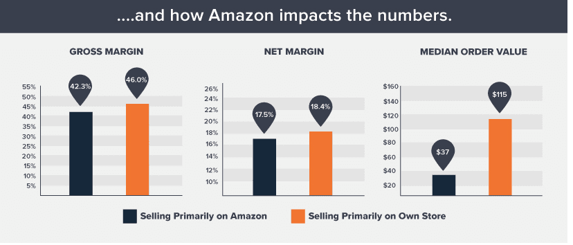 2019 State of the Merchant Report eCommerceFuel
