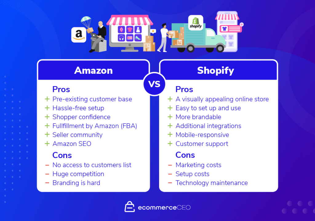 Amazon vs Shopify Pros and Cons