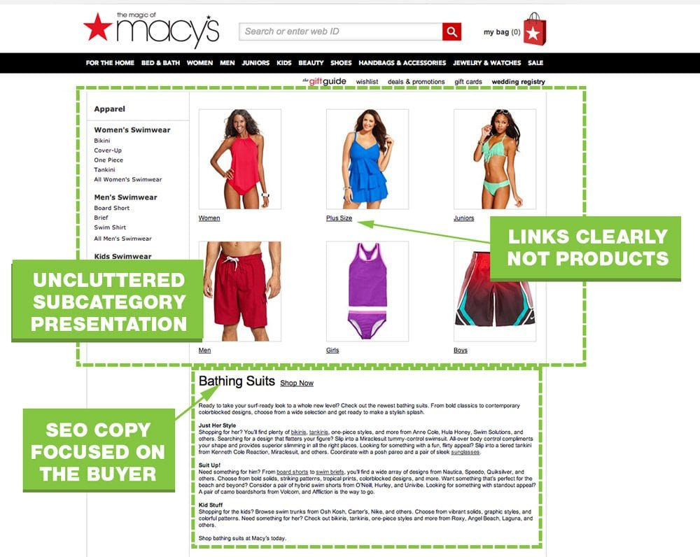 Ecommerce User Guidelines for Category Pages